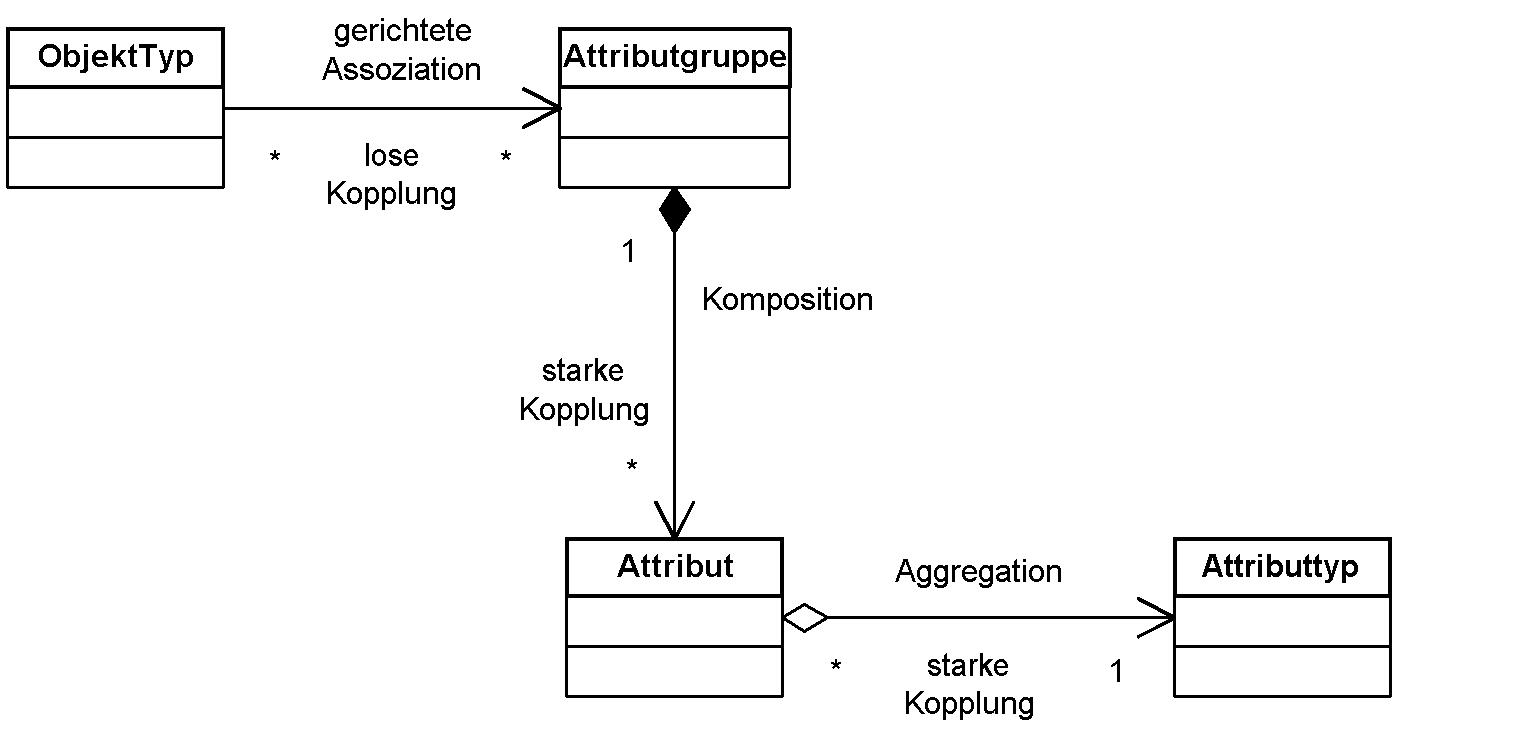 AK VRZ- Technische Anforderungen